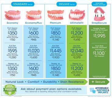 Denture Pricing