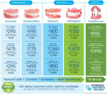 Price Compare