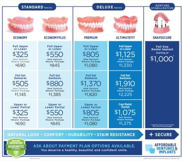 Dentures dentist zanesville ohio affordable dentures implants compare our dentures zanesville ohio solutioingenieria Image collections