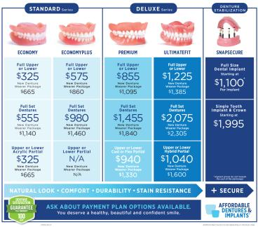 Denture Pricing