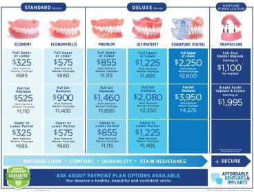 compare denture chart -price