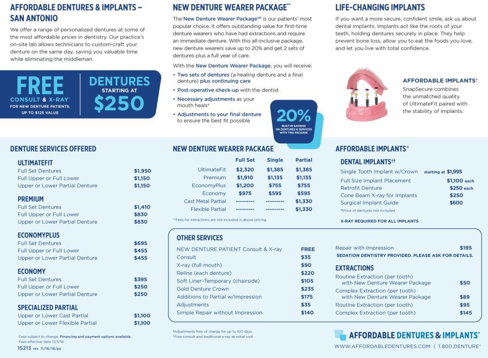 Fees Chart