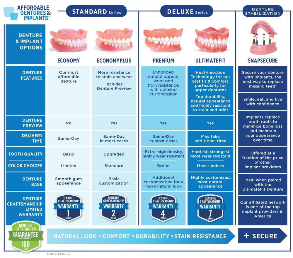 Tier Chart Side 2