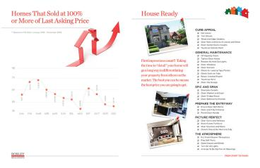 Tar McGuire Seller brochure design and print