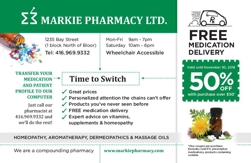 Markie Pharmacy postcard1
