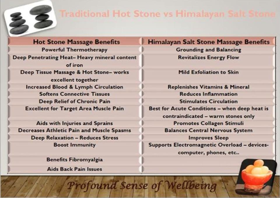 Himalayan Salt Stone Massage vs Hot Stone massage