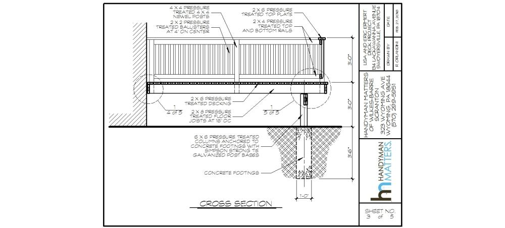 Deck Installation Cross Section Design Detail